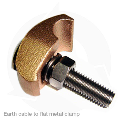 earth cable to flat metal clamp
