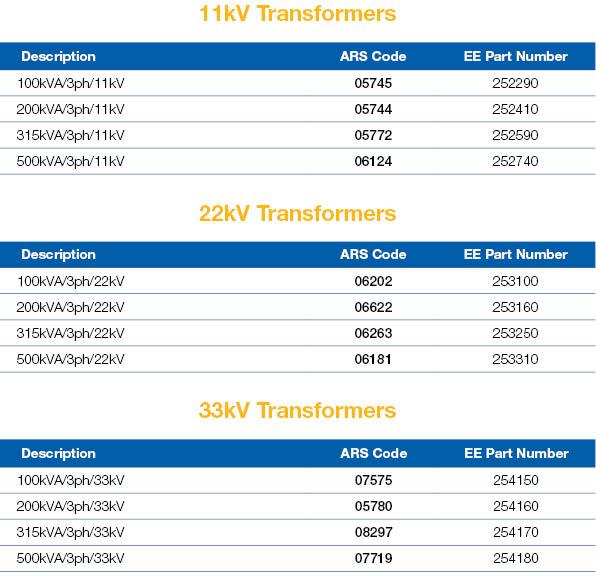 Wilson pole mounted transformer ARS codes